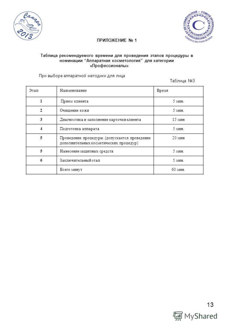 13 ПРИЛОЖЕНИЕ 1 Таблица рекомендуемого времени для проведения этапов процедуры в номинации Аппаратная косметология для категории «Профессионалы» При выборе аппаратной методики для лица Таблица 3 ЭтапНаименованиеВремя 1 Прием клиента5 мин. 2Очищение к