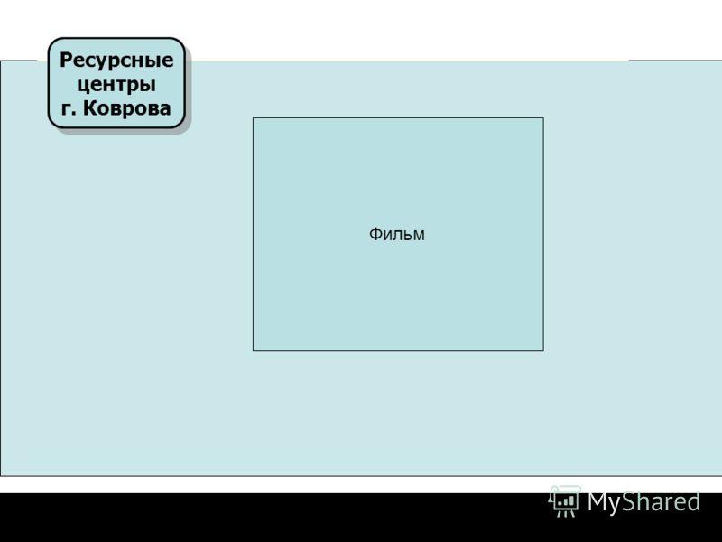 Ресурсные центры г. Коврова Ресурсные центры г. Коврова Фильм