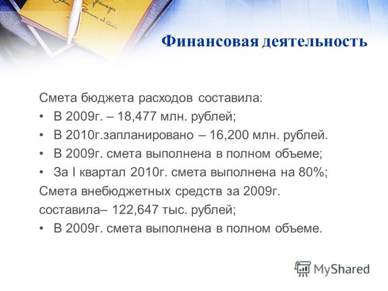 Финансовая деятельность Смета бюджета расходов составила: В 2009г. – 18,477 млн. рублей; В 2010г.запланировано – 16,200 млн. рублей. В 2009г. смета выполнена в полном объеме; За I квартал 2010г. смета выполнена на 80%; Смета внебюджетных средств за 2
