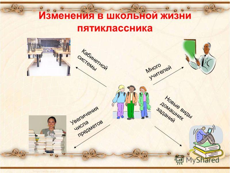 Много учителей Новые виды домашних заданий Увеличения числа предметов Кабинетной системы Изменения в школьной жизни пятиклассника