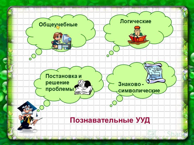 Познавательные УУД Общеучебные Логические Знаково - символические Постановка и решение проблемы