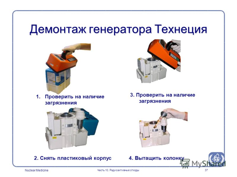 Nuclear Medicine Часть 10. Радиоактивные отходы37 Демонтаж генератора Технеция 1.Проверить на наличие загрязнения 2. Снять пластиковый корпус 3. Проверить на наличие загрязнения 4. Вытащить колонку