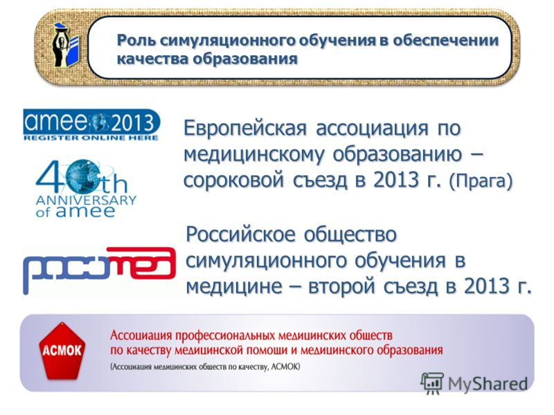 Российское общество симуляционного обучения в медицине – второй съезд в 2013 г. Роль симуляционного обучения в обеспечении качества образования Европейская ассоциация по медицинскому образованию – сороковой съезд в 2013 г. (Прага)