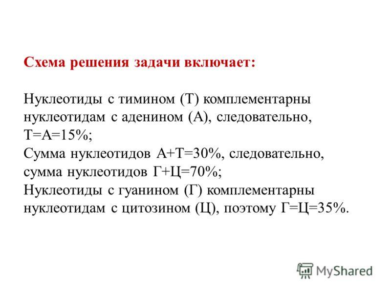Схема решения задачи включает: Нуклеотиды с тимином (Т) комплементарны нуклеотидам с аденином (А), следовательно, Т=А=15%; Сумма нуклеотидов А+Т=30%, следовательно, сумма нуклеотидов Г+Ц=70%; Нуклеотиды с гуанином (Г) комплементарны нуклеотидам с цит
