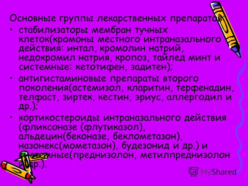 Кромолин Натрия фото