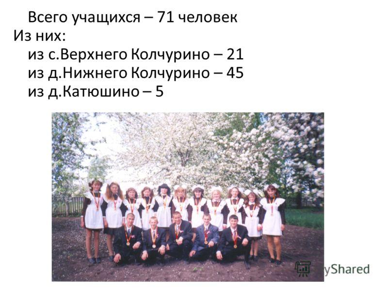 Всего учащихся – 71 человек Из них: из с.Верхнего Колчурино – 21 из д.Нижнего Колчурино – 45 из д.Катюшино – 5