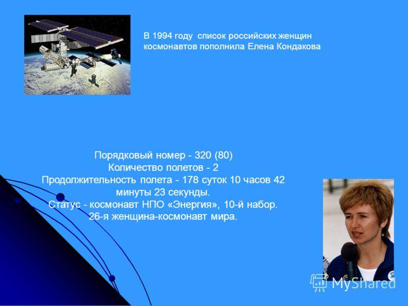 В 1994 году список российских женщин космонавтов пополнила Елена Кондакова Порядковый номер - 320 (80) Количество полетов - 2 Продолжительность полета - 178 суток 10 часов 42 минуты 23 секунды. Статус - космонавт НПО «Энергия», 10-й набор. 26-я женщи