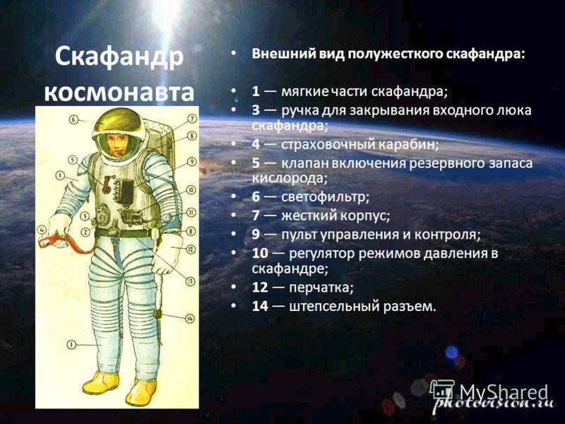 Скафандр космонавта Внешний вид полужесткого скафандра: 1 мягкие части скафандра; 3 ручка для закрывания входного люка скафандра; 4 страховочный карабин; 5 клапан включения резервного запаса кислорода; 6 светофильтр; 7 жесткий корпус; 9 пульт управле