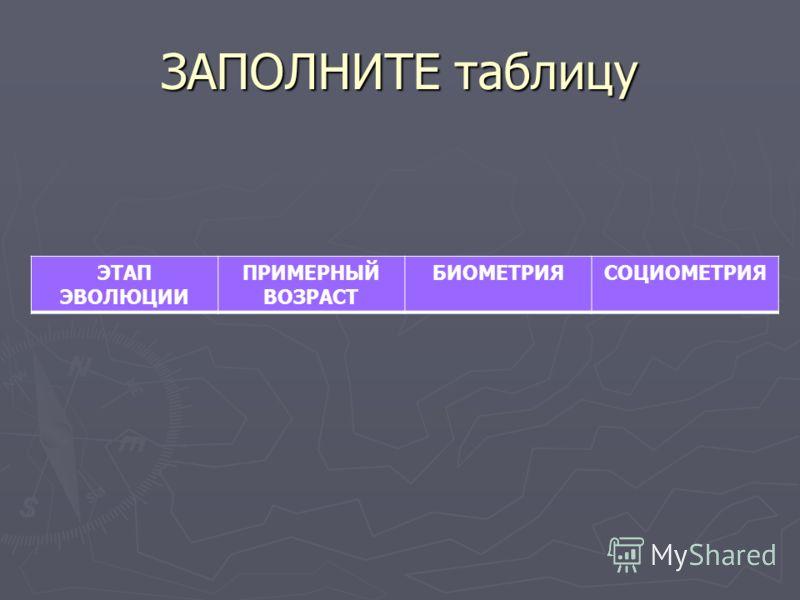 ЗАПОЛНИТЕ таблицу ЭТАП ЭВОЛЮЦИИ ПРИМЕРНЫЙ ВОЗРАСТ БИОМЕТРИЯСОЦИОМЕТРИЯ