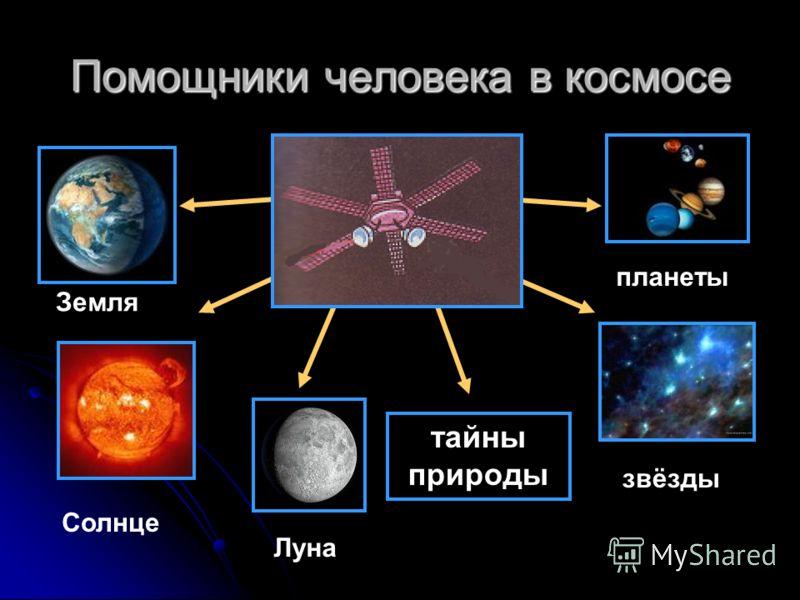 Помощники человека в космосе тайны природы Земля Солнце Луна звёзды планеты
