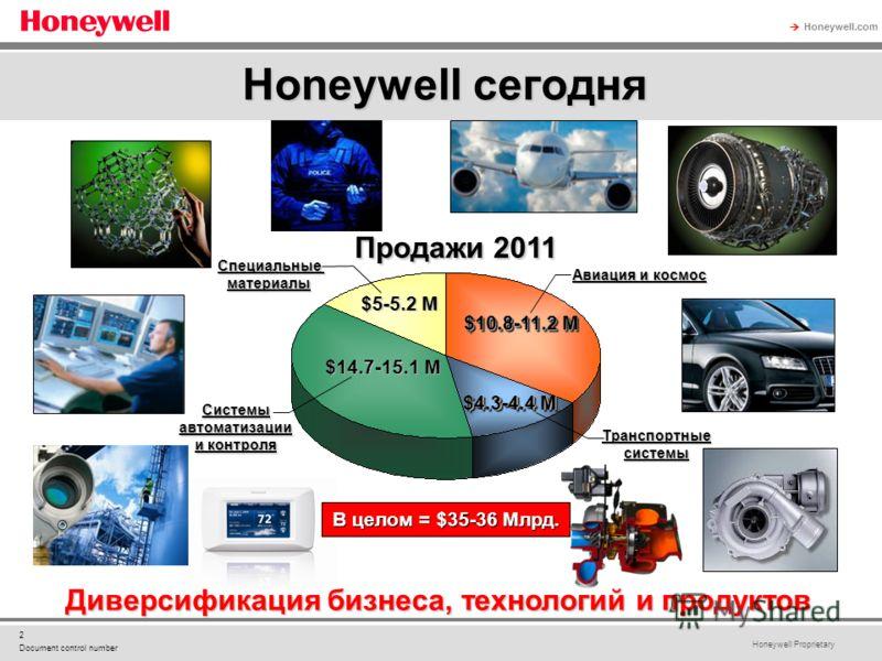 Honeywell Proprietary Honeywell.com 2 Document control number Диверсификация бизнеса, технологий и продуктов Продажи 2011 В целом = $35-36 Млрд. $10.8-11.2 М $4.3-4.4 М $14.7-15.1 М $5-5.2 М Авиация и космос Специальныематериалы Системы автоматизации