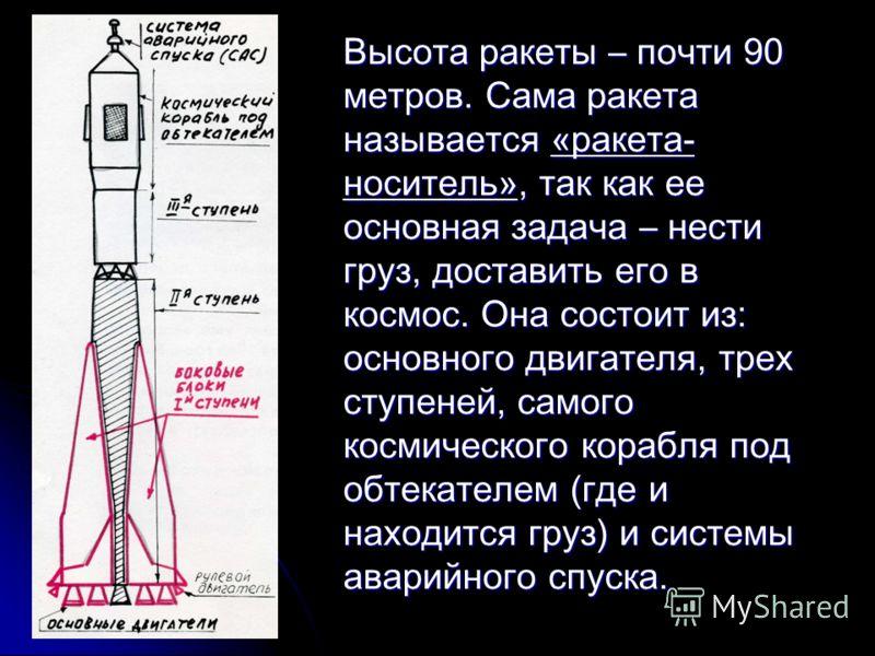Высота ракеты – почти 90 метров. Сама ракета называется «ракета- носитель», так как ее основная задача – нести груз, доставить его в космос. Она состоит из: основного двигателя, трех ступеней, самого космического корабля под обтекателем (где и находи