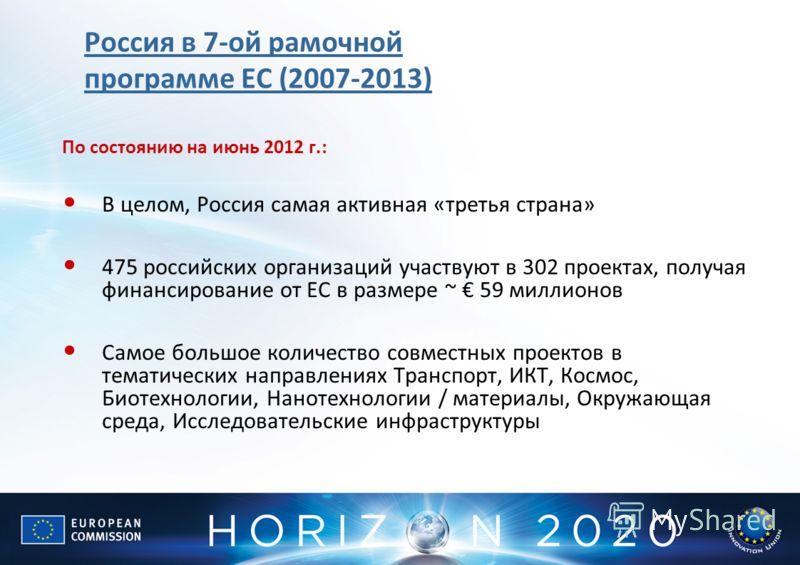 Россия в 7-ой рамочной программе ЕС (2007-2013) По состоянию на июнь 2012 г.: В целом, Россия самая активная «третья страна» 475 российских организаций участвуют в 302 проектах, получая финансирование от ЕС в размере ~ 59 миллионов Самое большое коли