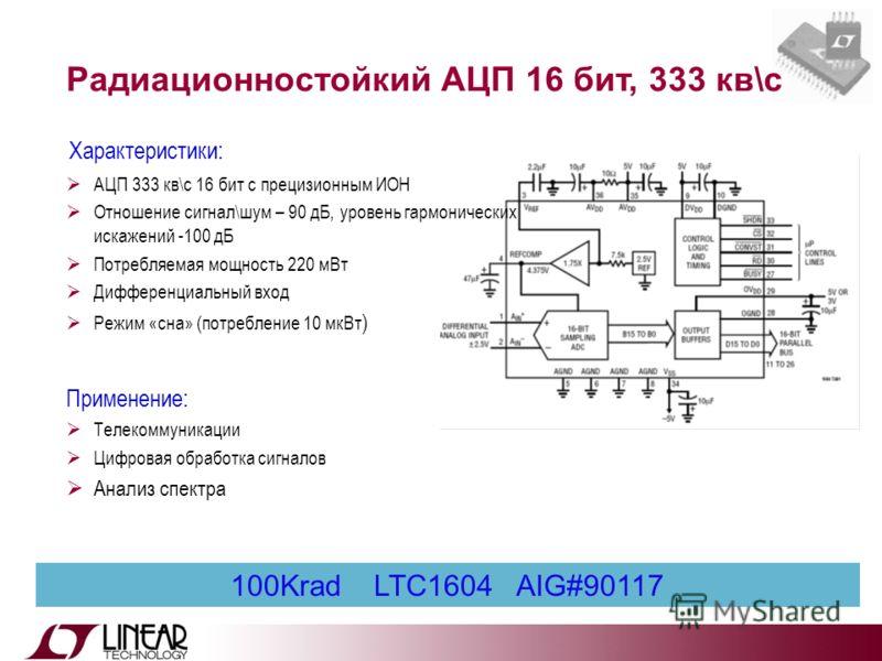 100Krad LTC1604 AIG#90117 Характеристики: АЦП 333 кв\с 16 бит с прецизионным ИОН Отношение сигнал\шум – 90 дБ, уровень гармонических искажений -100 дБ Потребляемая мощность 220 мВт Дифференциальный вход Режим «сна» (потребление 10 мкВт ) Применение: