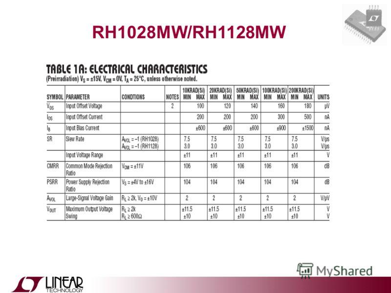 RH1028MW/RH1128MW