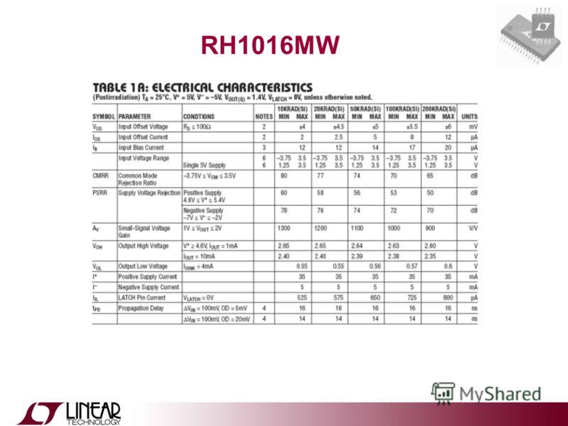 RH1016MW
