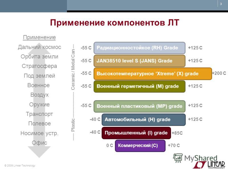 © 2009 Linear Technology 3 Применение компонентов ЛТ Радиационностойкое (RH) Grade JAN38510 level S (JANS) Grade Высокотемпературное Xtreme (X) grade Военный герметичный (M) grade Автомобильный (H) grade Военный пластиковый (MP) grade Промышленный (I
