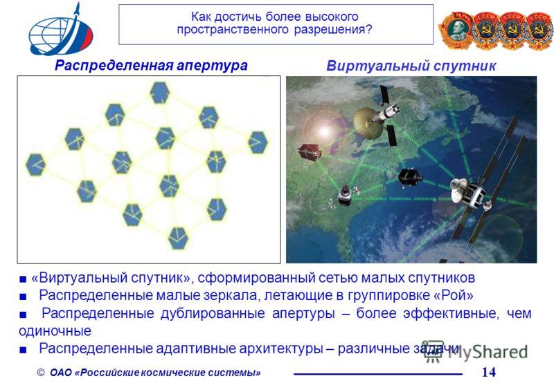 © ОАО «Российские космические системы» 14 Как достичь более высокого пространственного разрешения? Распределенная апертура «Виртуальный спутник», сформированный сетью малых спутников Распределенные малые зеркала, летающие в группировке «Рой» Распреде