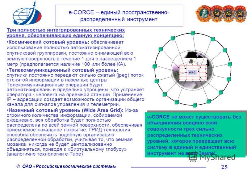 © ОАО «Российские космические системы» e-CORCE – единый пространственно- распределенный инструмент Три полностью интегрированных технических уровня, обеспечивающих единую концепцию: Космический сотовый уровень: обеспечивает использование полностью ав