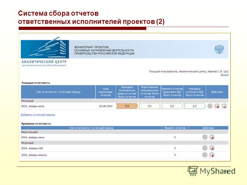 10 Система сбора отчетов ответственных исполнителей проектов (1)