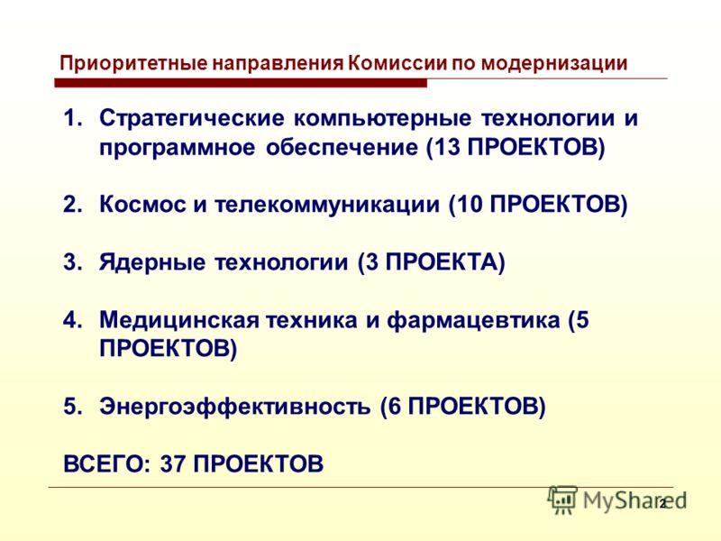 1.Концепция долгосрочного социально-экономического развития Российской Федерации на период до 2020 года (с 2008 года) 2.Основные направления деятельности Правительства Российской Федерации на период до 2012 года (с 2008 года) 3.Государственные програ