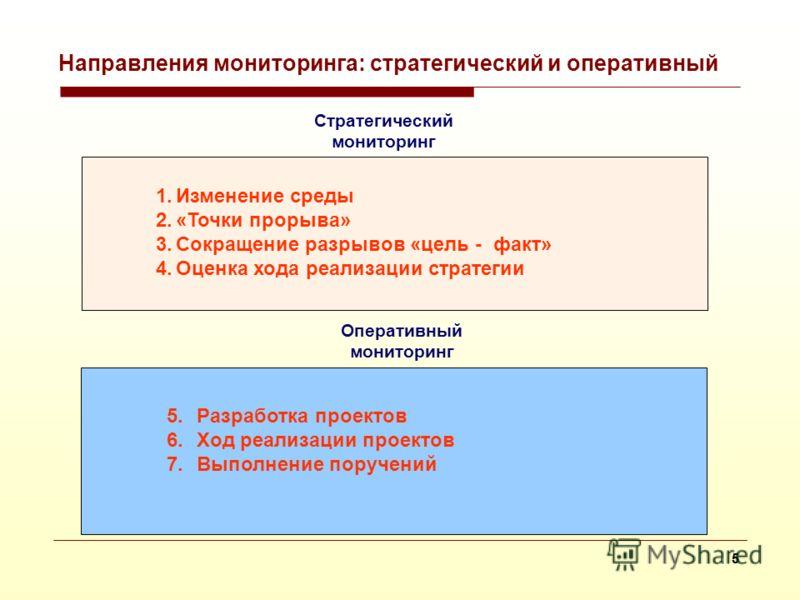 1.Функция мониторинга – упреждение (своевременный сигнал к реагированию на изменение условий и хода реализации плана) 2.Цикл мониторинга должен соответствовать скорости принятия и реализации решений 3.Стратегический мониторинг: «копаем не туда?» (стр