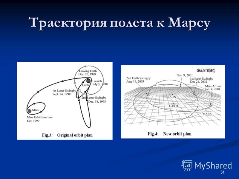 31 Траектория полета к Марсу