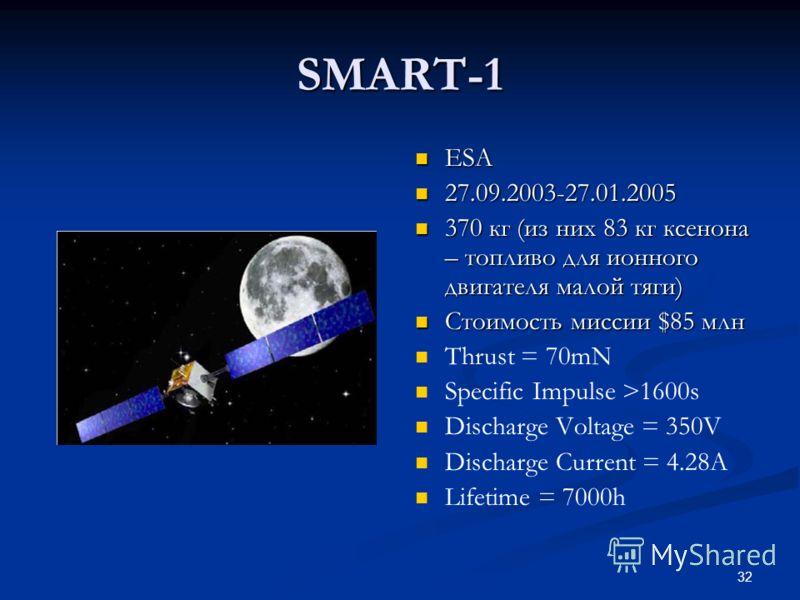 32 SMART-1 ESA 27.09.2003-27.01.2005 370 кг (из них 83 кг ксенона – топливо для ионного двигателя малой тяги) Стоимость миссии $85 млн Thrust = 70mN Specific Impulse >1600s Discharge Voltage = 350V Discharge Current = 4.28A Lifetime = 7000h