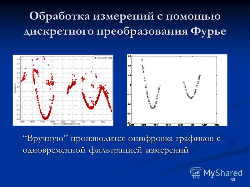 59 Обработка измерений с помощью дискретного преобразования Фурье Вручную производится оцифровка графиков с одновременной фильтрацией измерений