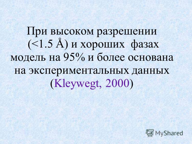При высоком разрешении (
