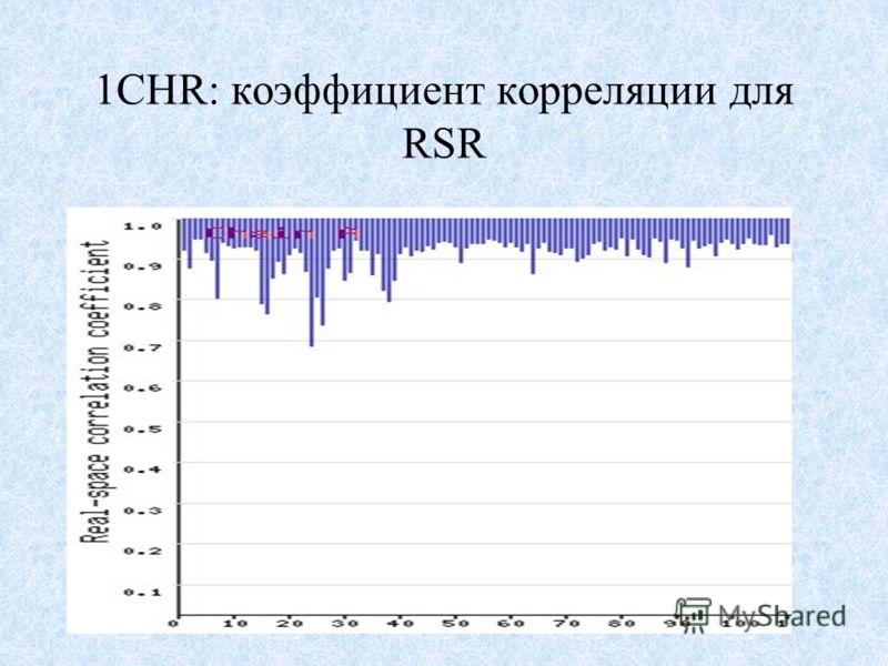 1СHR: коэффициент корреляции для RSR