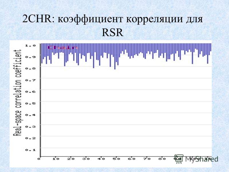 2СHR: коэффициент корреляции для RSR
