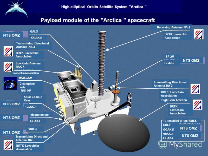 Высокоэллиптическая гидрометеорологическая космическая система «Арктика» Payload module of the