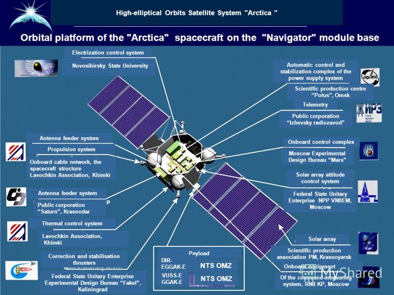 Высокоэллиптическая гидрометеорологическая космическая система «Арктика» Orbital platform of the