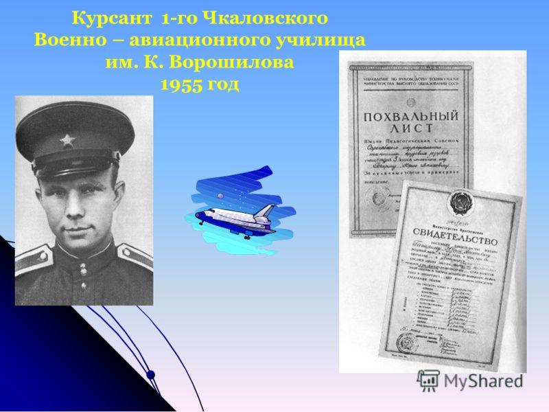 Студент Саратовского индустриального техникума 1954 г
