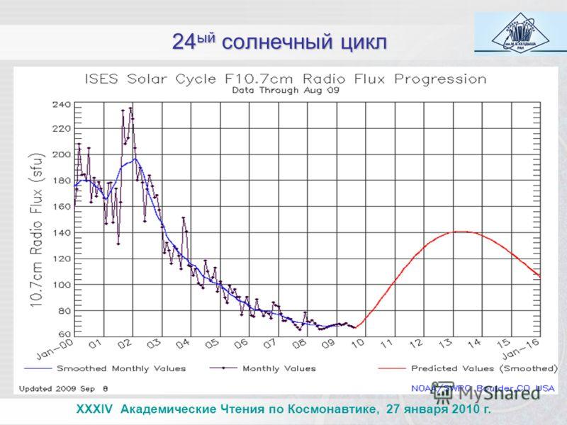 24 ый солнечный цикл XXXIV Академические Чтения по Космонавтике, 27 января 2010 г.