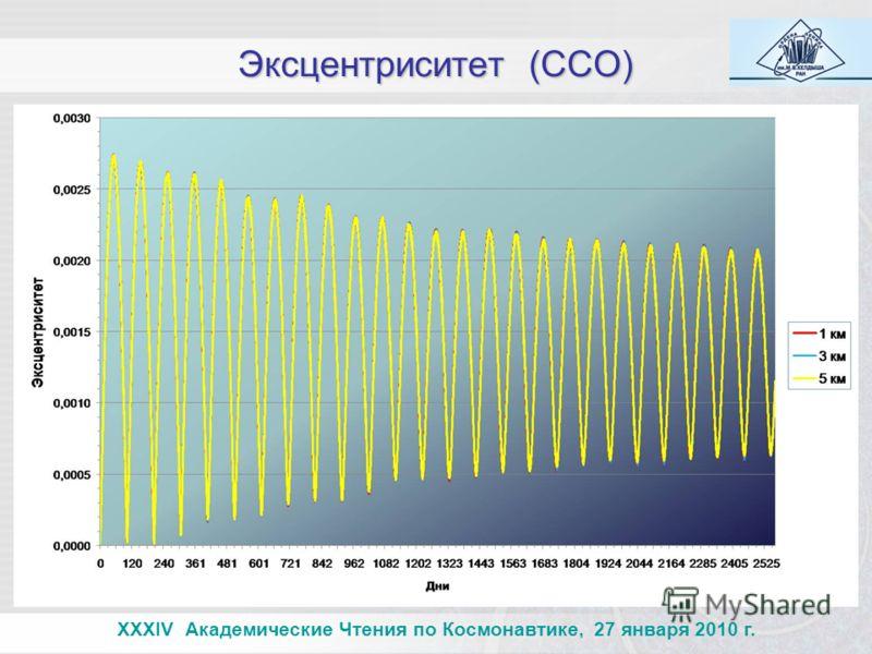 Эксцентриситет (ССО) XXXIV Академические Чтения по Космонавтике, 27 января 2010 г.