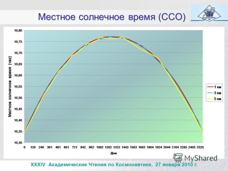 Местное солнечное время (ССО) XXXIV Академические Чтения по Космонавтике, 27 января 2010 г.
