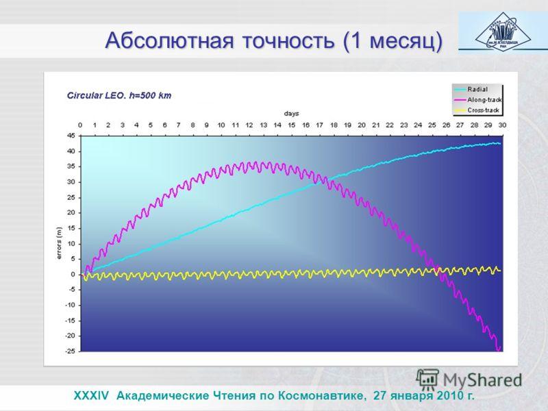Абсолютная точность (1 месяц) XXXIV Академические Чтения по Космонавтике, 27 января 2010 г.