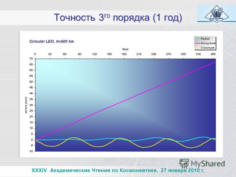 Точность 3 го порядка (1 год) XXXIV Академические Чтения по Космонавтике, 27 января 2010 г.