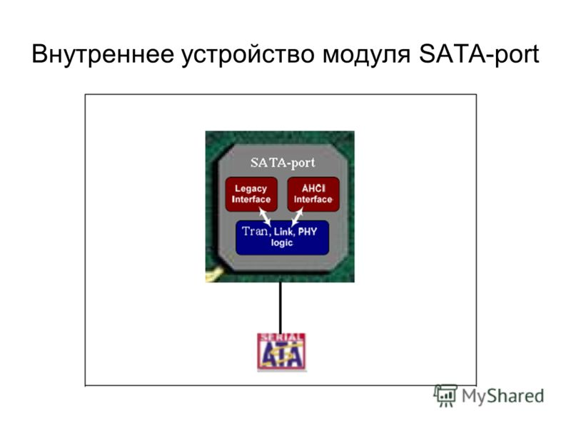 Внутреннее устройство модуля SATA-port