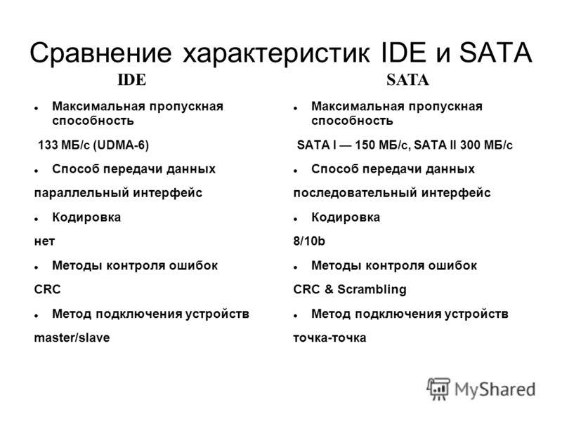 Сравнение характеристик IDE и SATA Максимальная пропускная способность 133 МБ/с (UDMA-6) Способ передачи данных параллельный интерфейс Кодировка нет Методы контроля ошибок CRC Метод подключения устройств master/slave Максимальная пропускная способнос