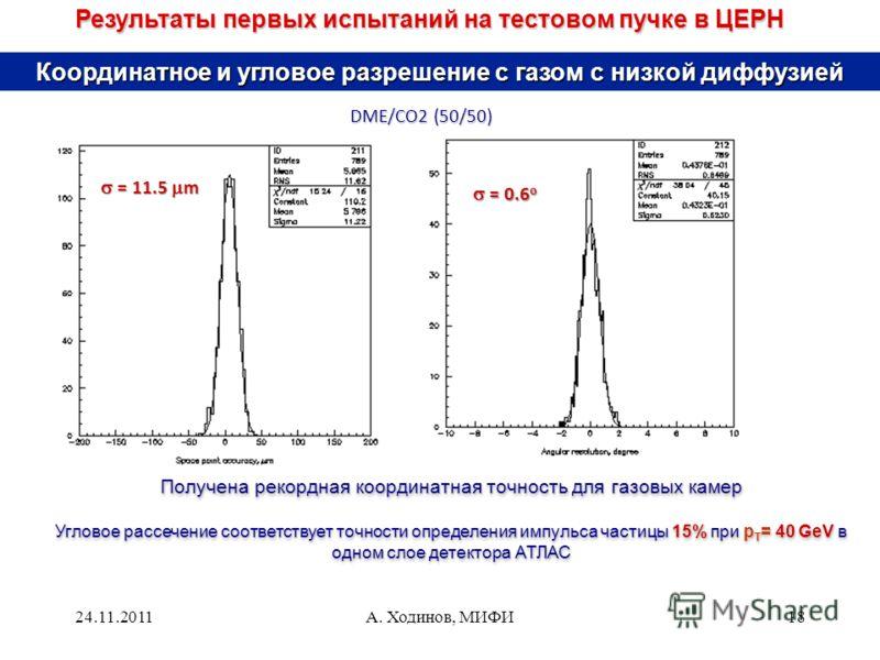 24.11.2011А. Ходинов, МИФИ18 Получена рекордная координатная точность для газовых камер Угловое расcечение соответствует точности определения импульса частицы 15% при p T = 40 GeV в одном слое детектора АТЛАС Получена рекордная координатная точность