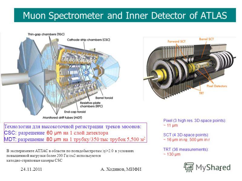 24.11.2011А. Ходинов, МИФИ2 Muon Spectrometer and Inner Detector of ATLAS Технологии для высокоточной регистрации треков мюонов: CSC: разрешение 60 μm на 1 слой детектора MDT: разрешение 80 μm на 1 трубку/350 тыс трубок 5,500 м 2 Pixel (3 high res. 3
