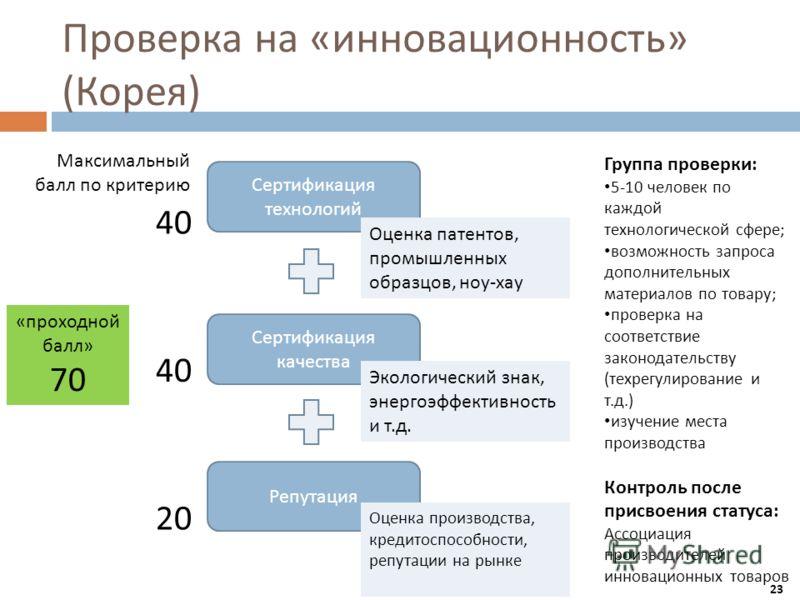 Проверка на « инновационность » ( Корея ) Сертификация технологий Сертификация качества Репутация Экологический знак, энергоэффективность и т. д. Оценка патентов, промышленных образцов, ноу - хау Оценка производства, кредитоспособности, репутации на