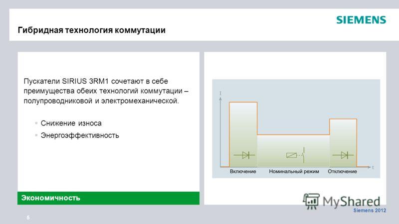 Siemens 2012 5 Гибридная технология коммутации Пускатели SIRIUS 3RM1 сочетают в себе преимущества обеих технологий коммутации – полупроводниковой и электромеханической. Снижение износа Энергоэффективность Экономичность