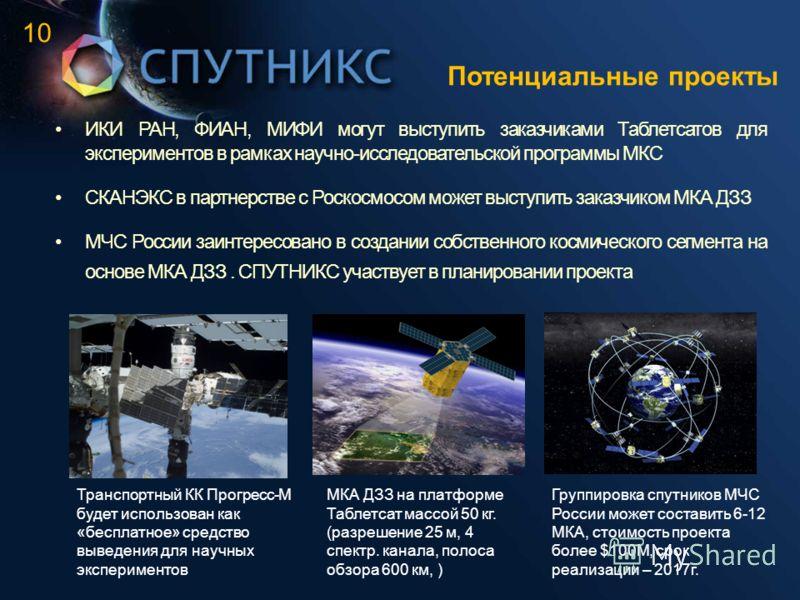 Потенциальные проекты ИКИ РАН, ФИАН, МИФИ могут выступить заказчиками Таблетсатов для экспериментов в рамках научно-исследовательской программы МКС СКАНЭКС в партнерстве с Роскосмосом может выступить заказчиком МКА ДЗЗ МЧС России заинтересовано в соз