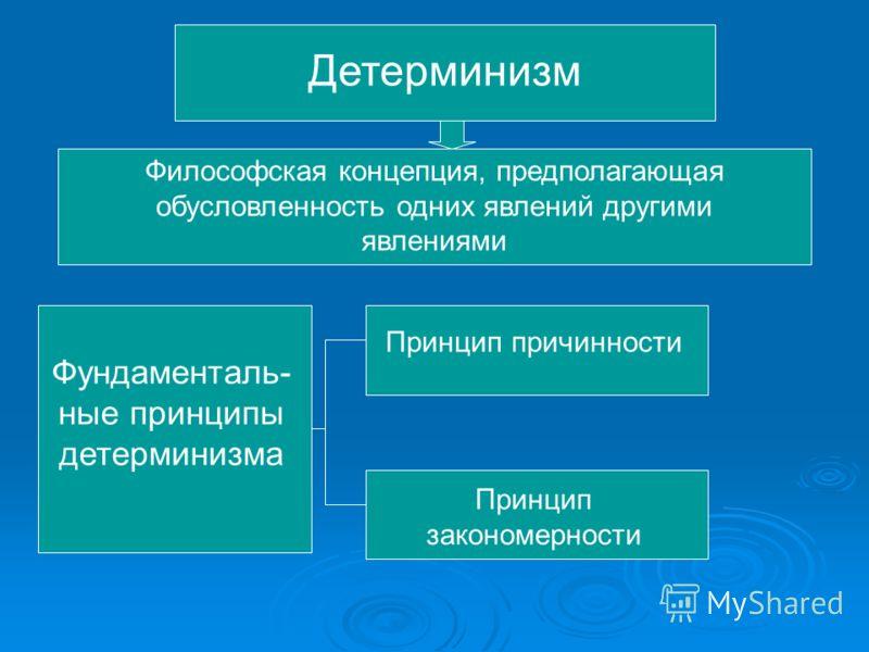 Детерминизм Философская концепция, предполагающая обусловленность одних явлений другими явлениями Фундаменталь- ные принципы детерминизма Принцип причинности Принцип закономерности