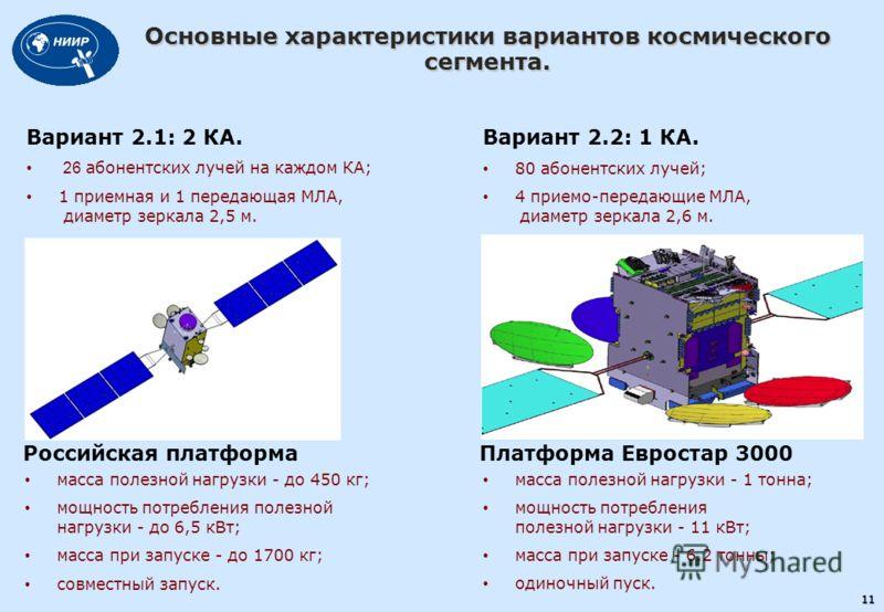 Основные характеристики вариантов космического сегмента. Российская платформа масса полезной нагрузки - до 450 кг; мощность потребления полезной нагрузки - до 6,5 кВт; масса при запуске - до 1700 кг; совместный запуск. Вариант 2.1: 2 КА. 26 абонентск