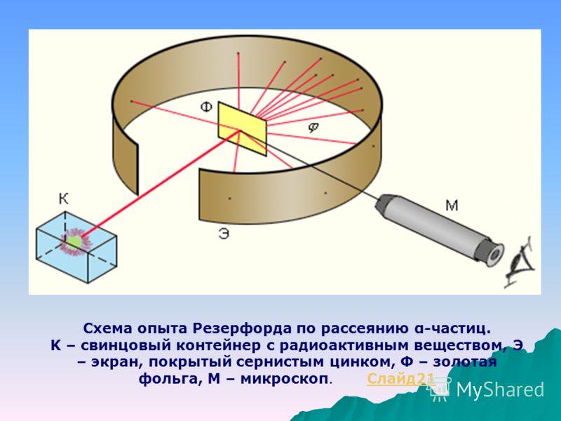 α-частицы – это полностью ионизированные атомы гелия. Они были открыты Резерфордом в 1899 году при изучении явления радиоактивности. Этими частицами Резерфорд бомбардировал атомы тяжелых элементов (золото, серебро, медь и др). Схема опыта Резерфорда